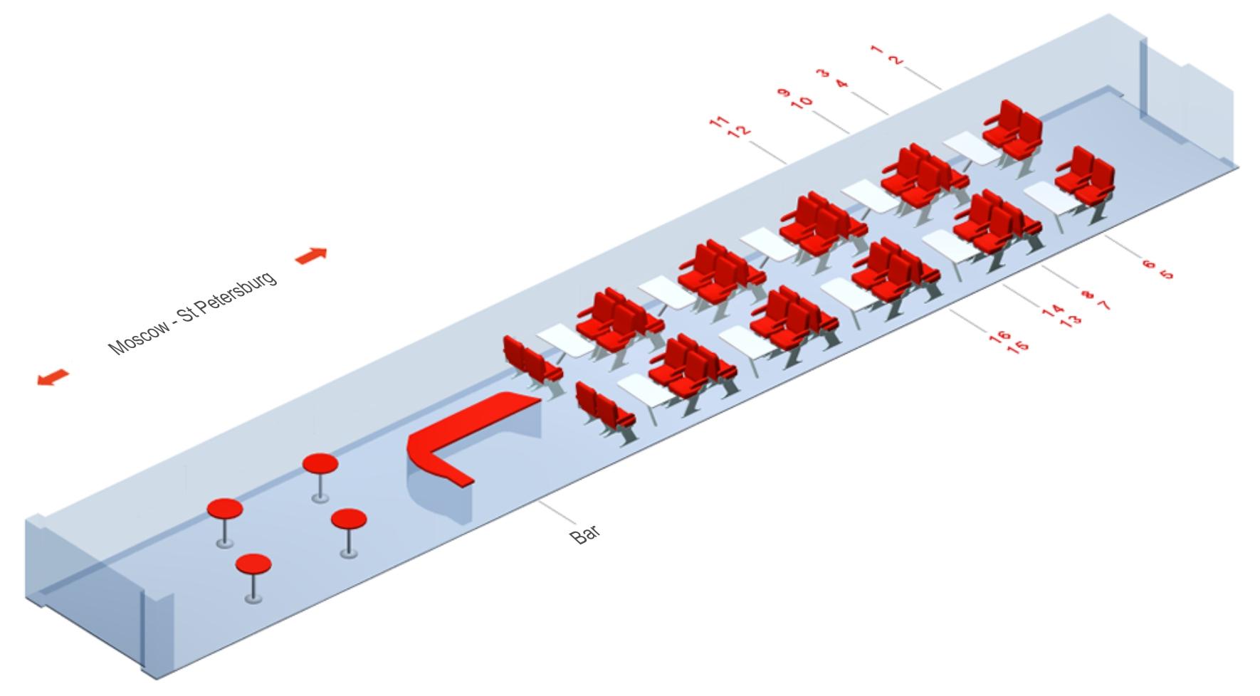 Сапсан схема вагонов по движению поезда